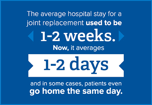 Total Joint Replacement | Texas Health Center for
